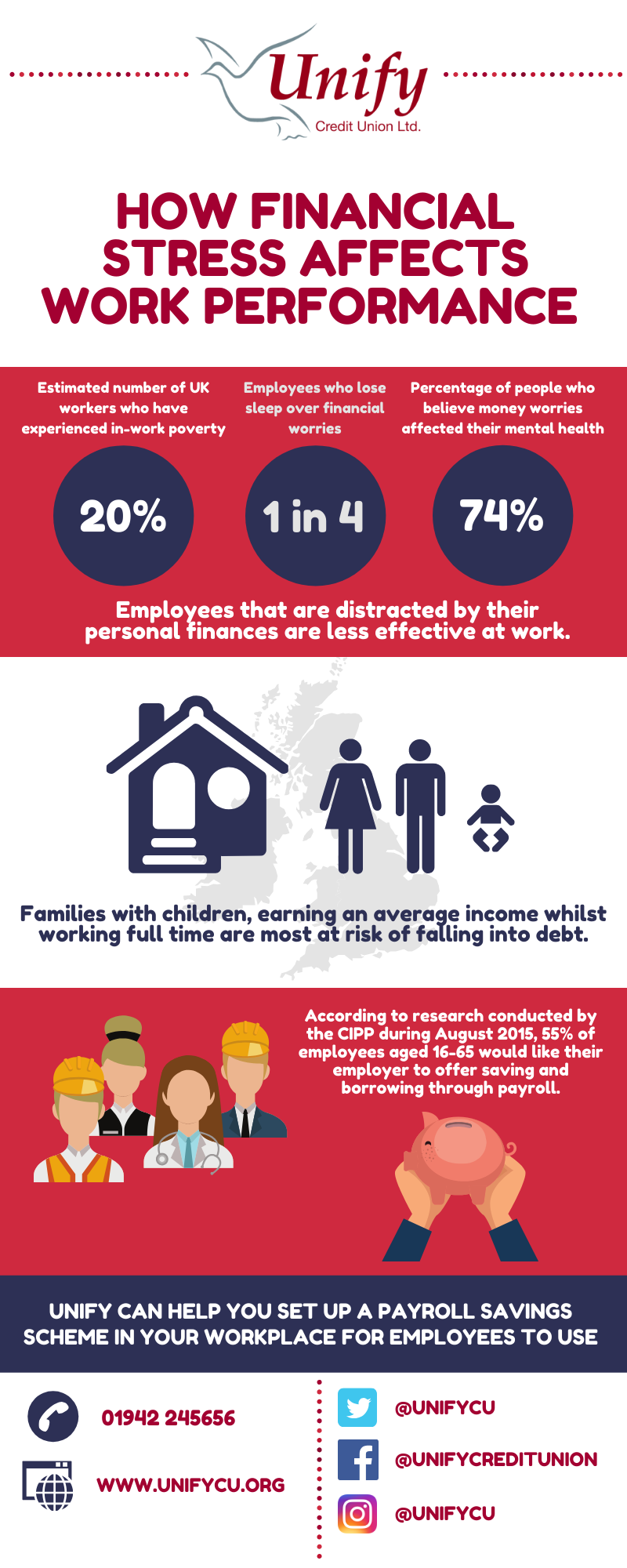 Workplace Money worries Infographic